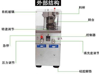 5-7-9冲旋转式压片机主要结构与压片过程